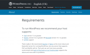 Wordpress Requirements.