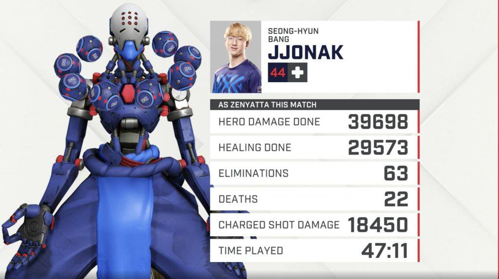 These stats show why Jjonak should be considered as one of the best overwatch players in the world!