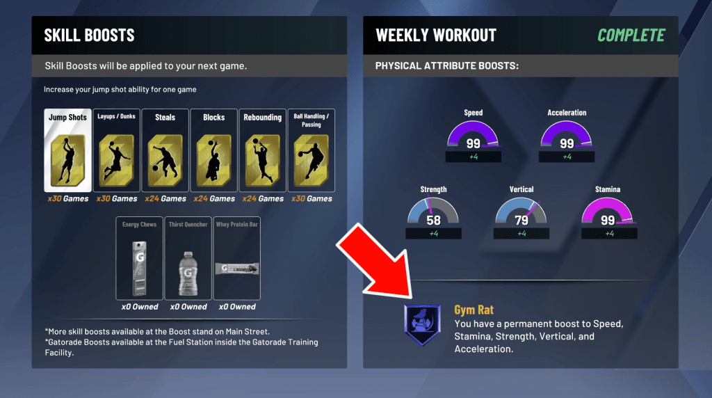The Gym Rat Badge offers a permanent boost to speed, stamina, strength, vertical and acceleration.